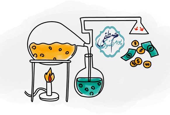 روش علمی فروش